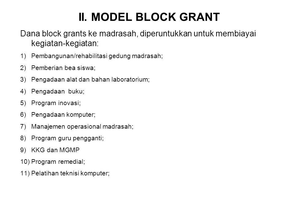 II. MODEL BLOCK GRANT Dana block grants ke madrasah, diperuntukkan untuk membiayai kegiatan-kegiatan: