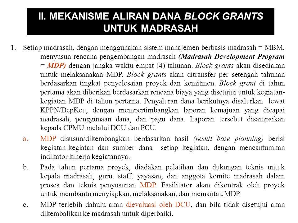 II. MEKANISME ALIRAN DANA BLOCK GRANTS UNTUK MADRASAH