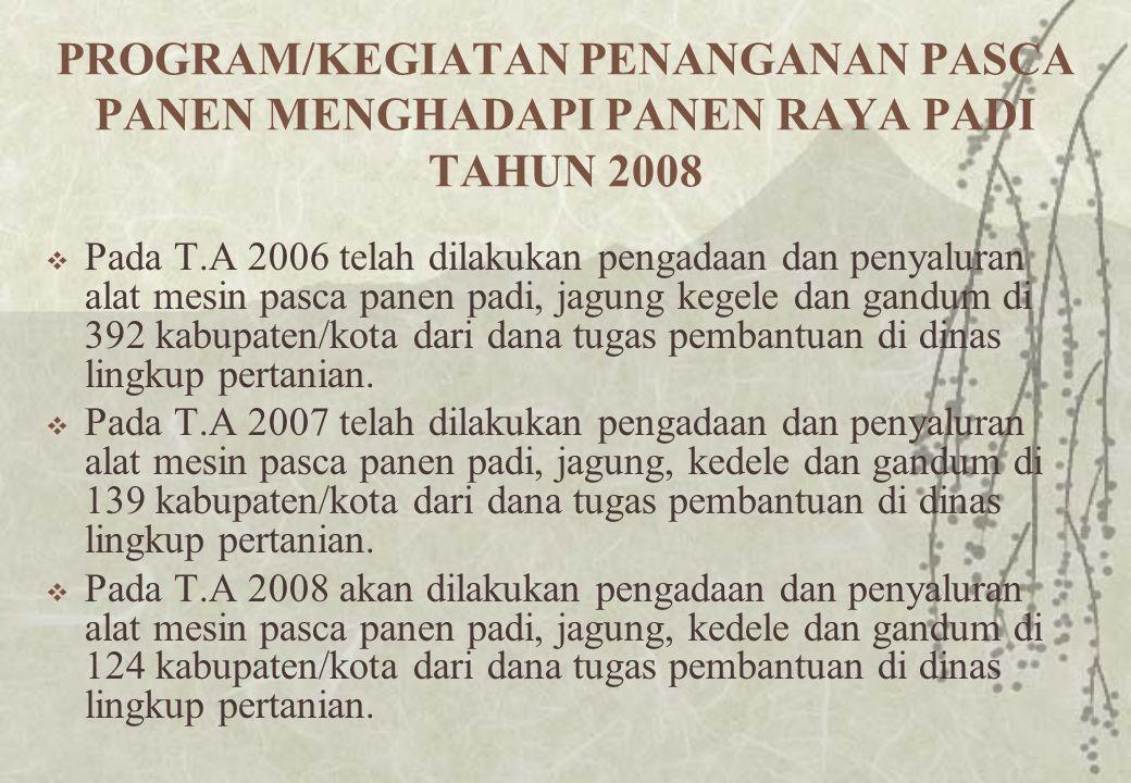 PROGRAM/KEGIATAN PENANGANAN PASCA PANEN MENGHADAPI PANEN RAYA PADI TAHUN 2008