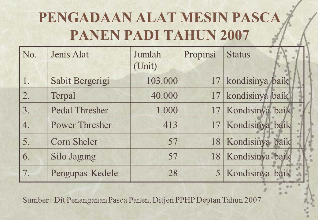 PENGADAAN ALAT MESIN PASCA PANEN PADI TAHUN 2007