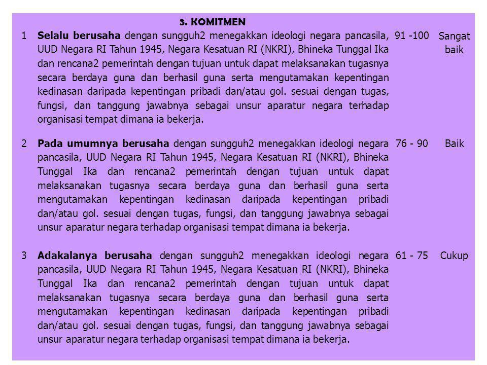 3. KOMITMEN 1.
