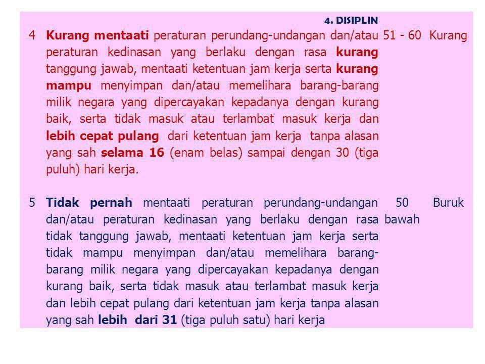 4. DISIPLIN 4.
