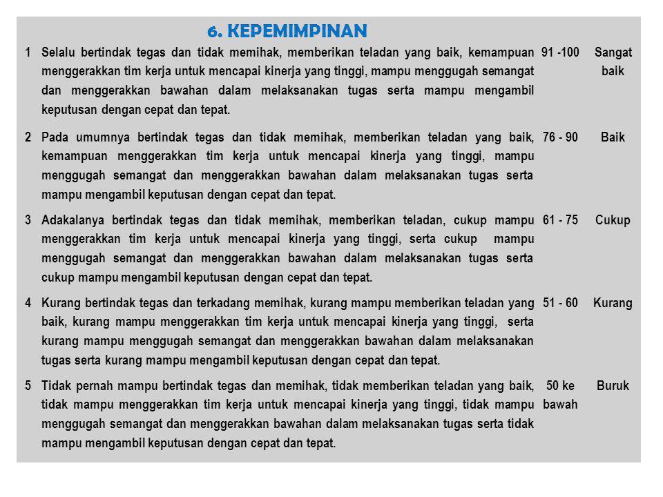 6. KEPEMIMPINAN 1.