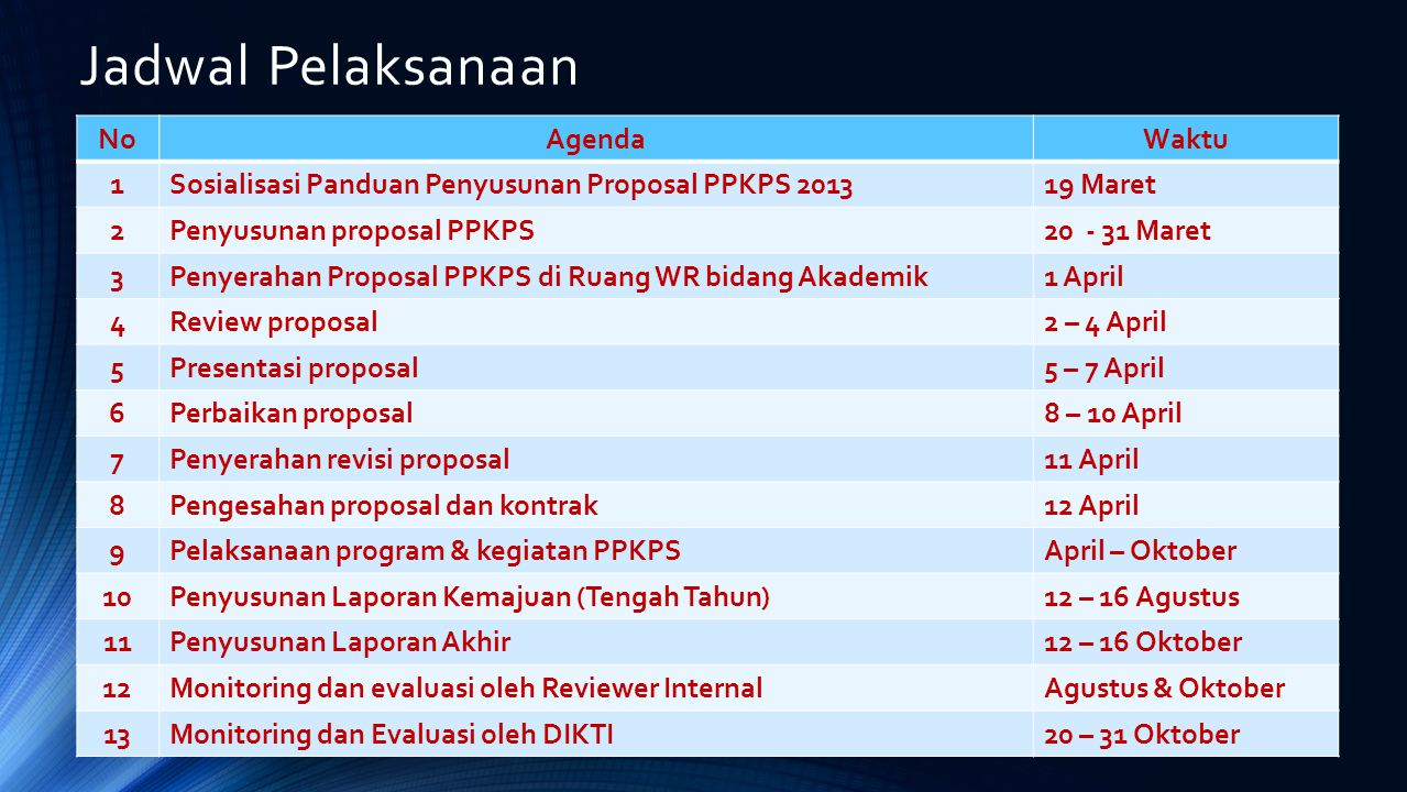 Jadwal Pelaksanaan No Agenda Waktu 1