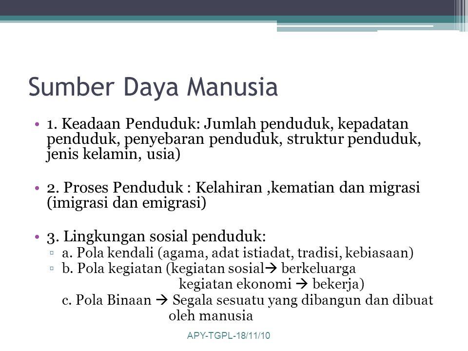 Sumber Daya Manusia 1. Keadaan Penduduk: Jumlah penduduk, kepadatan penduduk, penyebaran penduduk, struktur penduduk, jenis kelamin, usia)