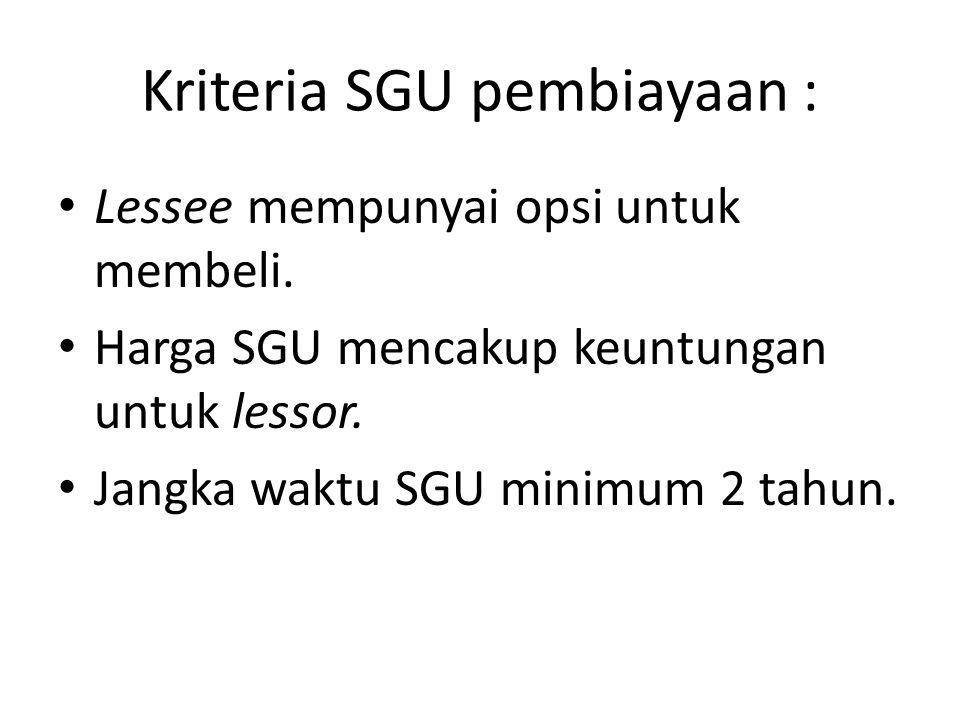 Kriteria SGU pembiayaan :