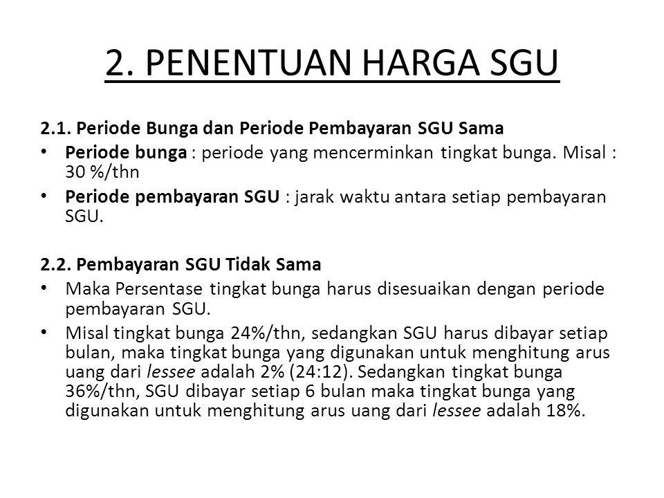 2. PENENTUAN HARGA SGU 2.1. Periode Bunga dan Periode Pembayaran SGU Sama. Periode bunga : periode yang mencerminkan tingkat bunga. Misal : 30 %/thn.
