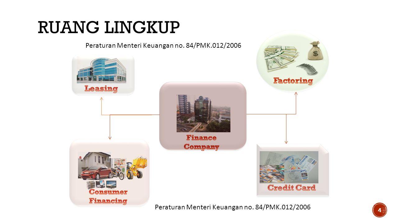 RUANG LINGKUP Factoring Leasing Credit Card