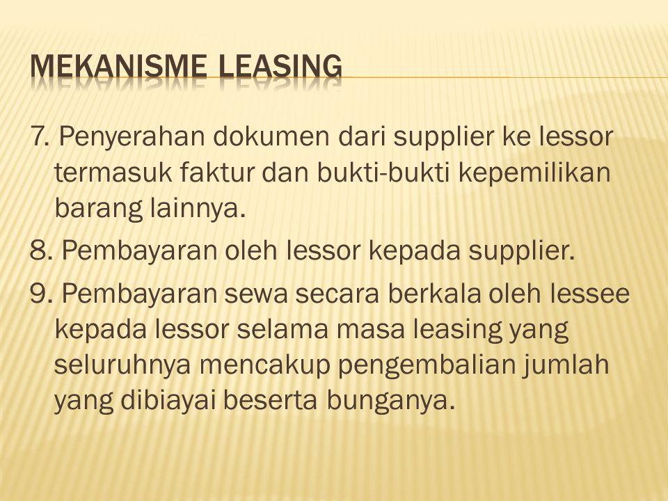 Mekanisme Leasing