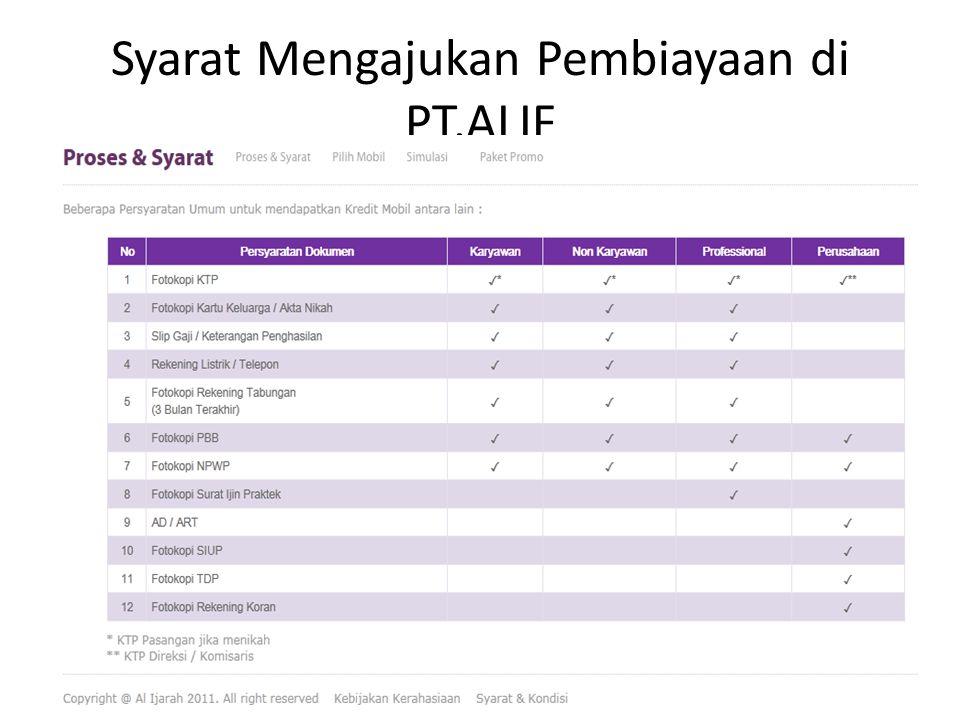 Syarat Mengajukan Pembiayaan di PT.ALIF