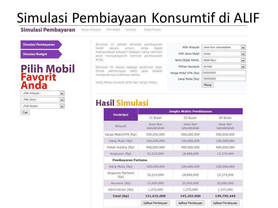 Simulasi Pembiayaan Konsumtif di ALIF
