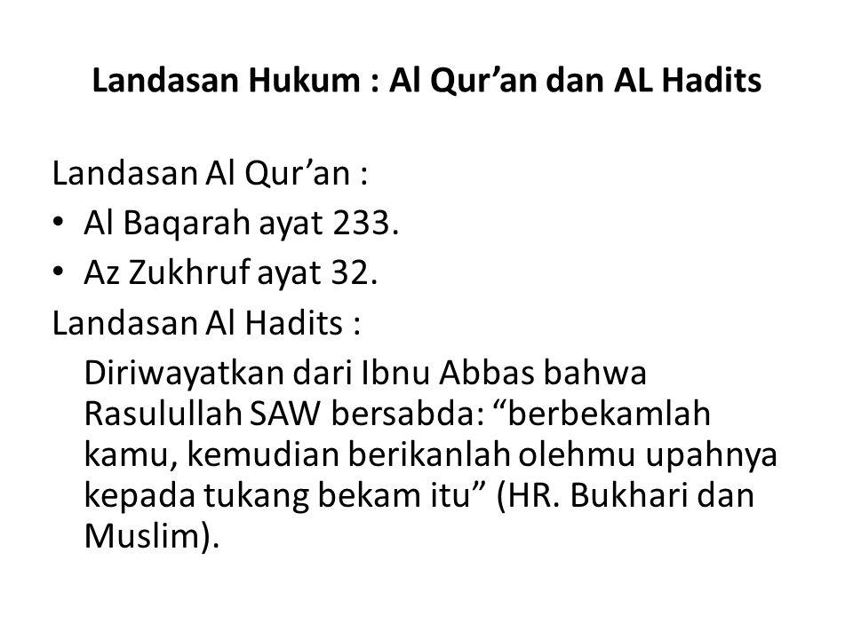 Landasan Hukum : Al Qur'an dan AL Hadits