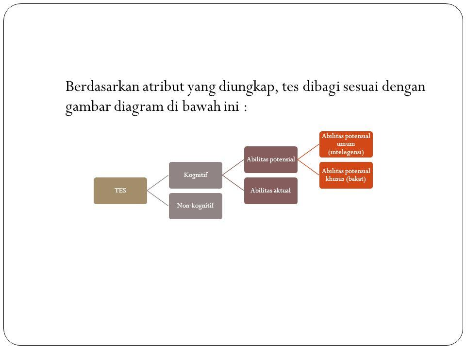 Berdasarkan atribut yang diungkap, tes dibagi sesuai dengan gambar diagram di bawah ini :