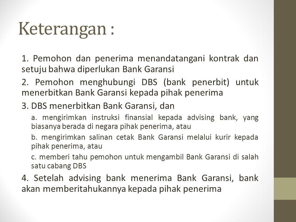 Keterangan : 1. Pemohon dan penerima menandatangani kontrak dan setuju bahwa diperlukan Bank Garansi.