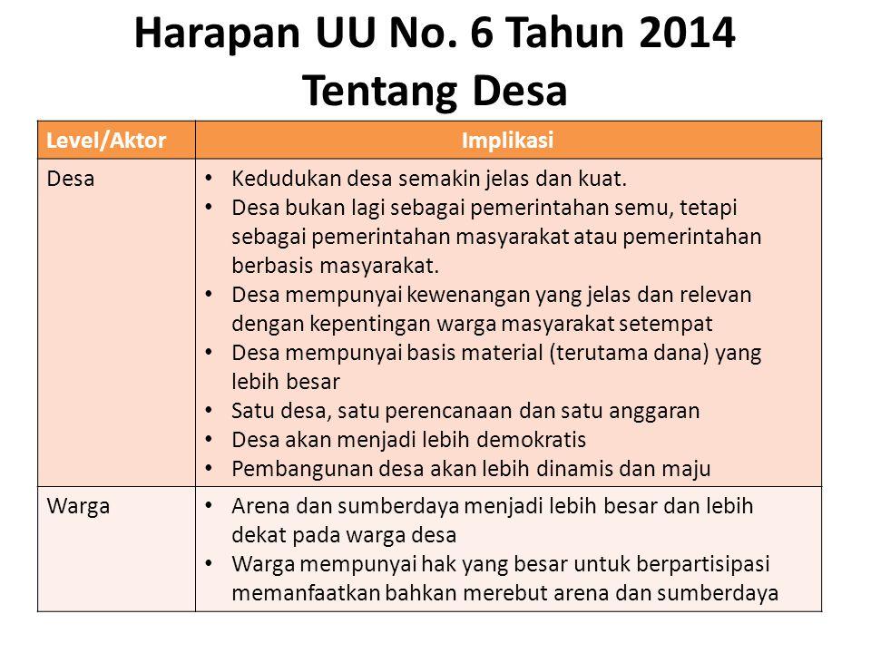 Harapan UU No. 6 Tahun 2014 Tentang Desa