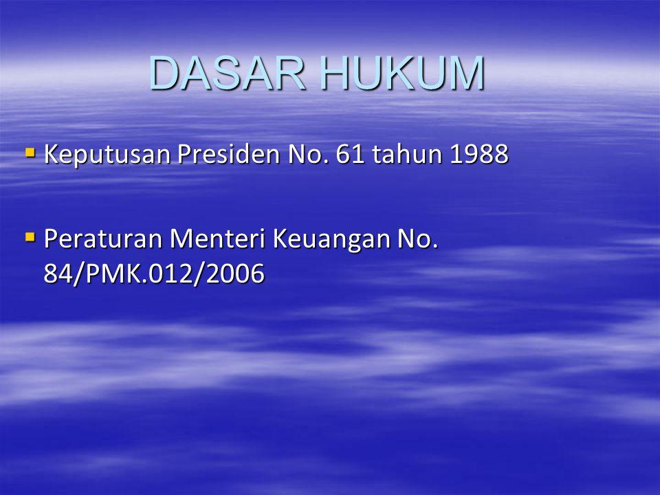 DASAR HUKUM Keputusan Presiden No. 61 tahun 1988