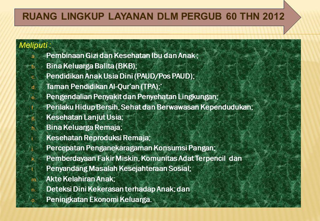 RUANG LINGKUP LAYANAN DLM PERGUB 60 THN 2012