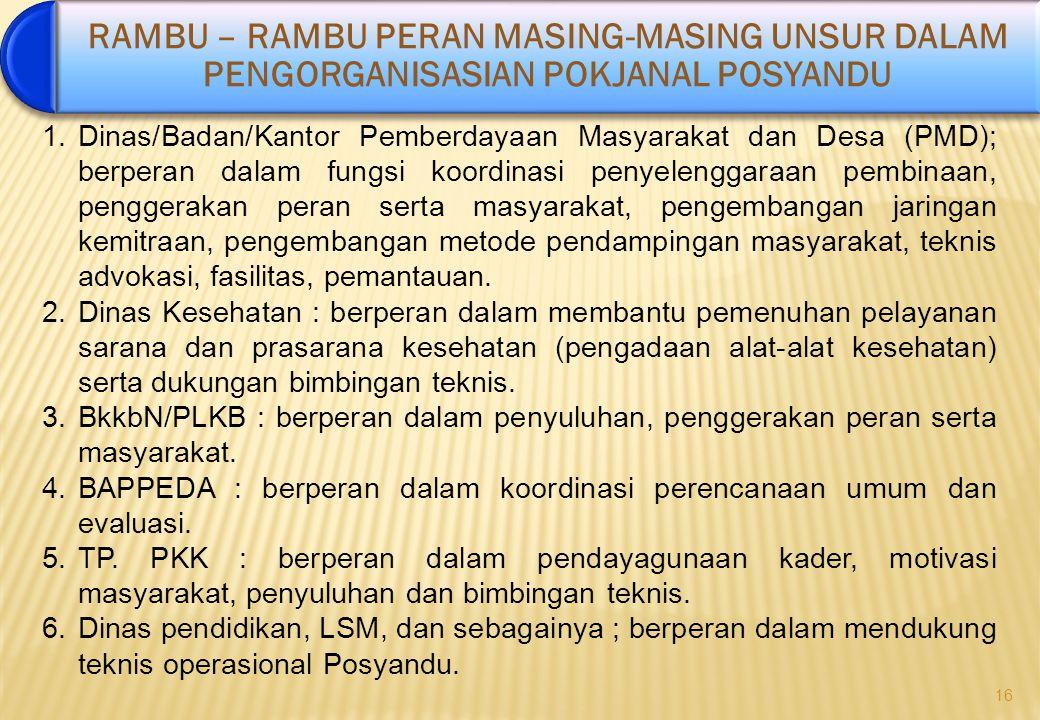 RAMBU – RAMBU PERAN MASING-MASING UNSUR DALAM PENGORGANISASIAN POKJANAL POSYANDU