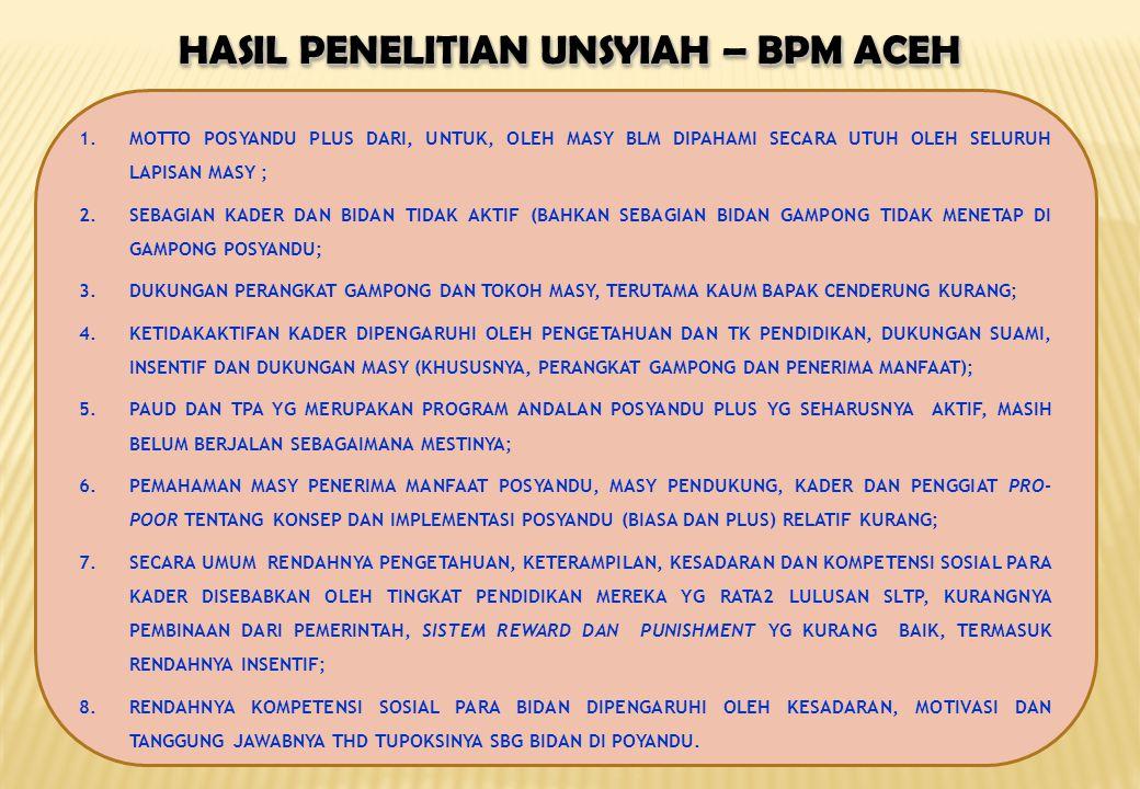 HASIL PENELITIAN UNSYIAH – BPM ACEH