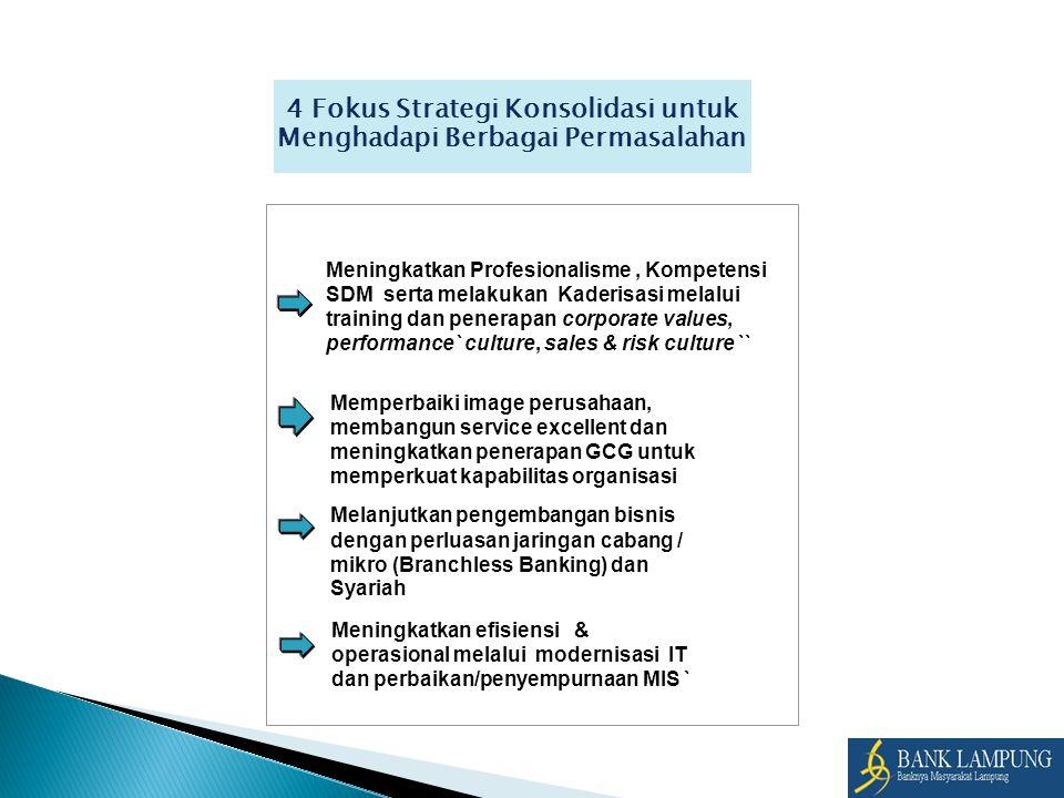 4 Fokus Strategi Konsolidasi untuk Menghadapi Berbagai Permasalahan