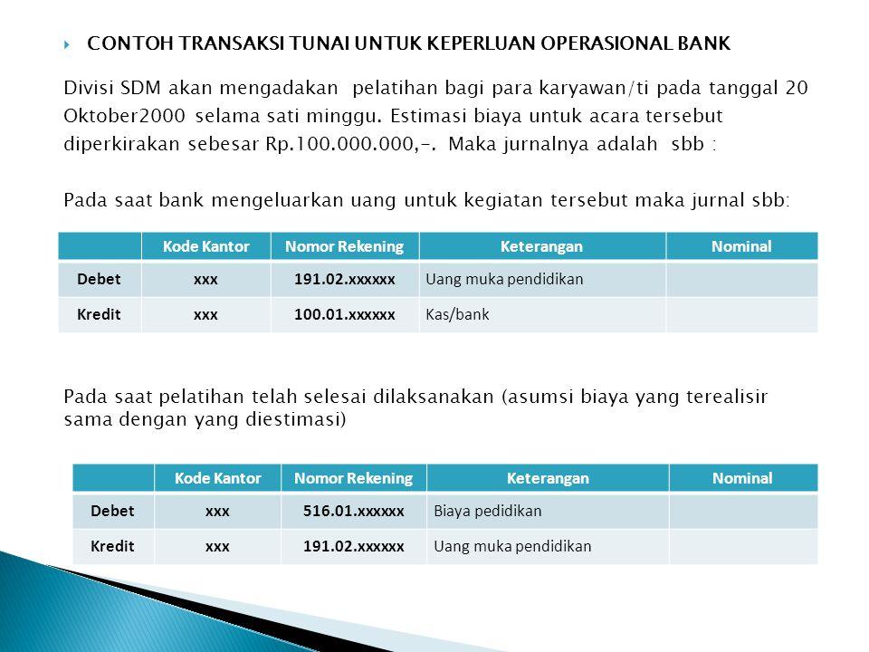 CONTOH TRANSAKSI TUNAI UNTUK KEPERLUAN OPERASIONAL BANK