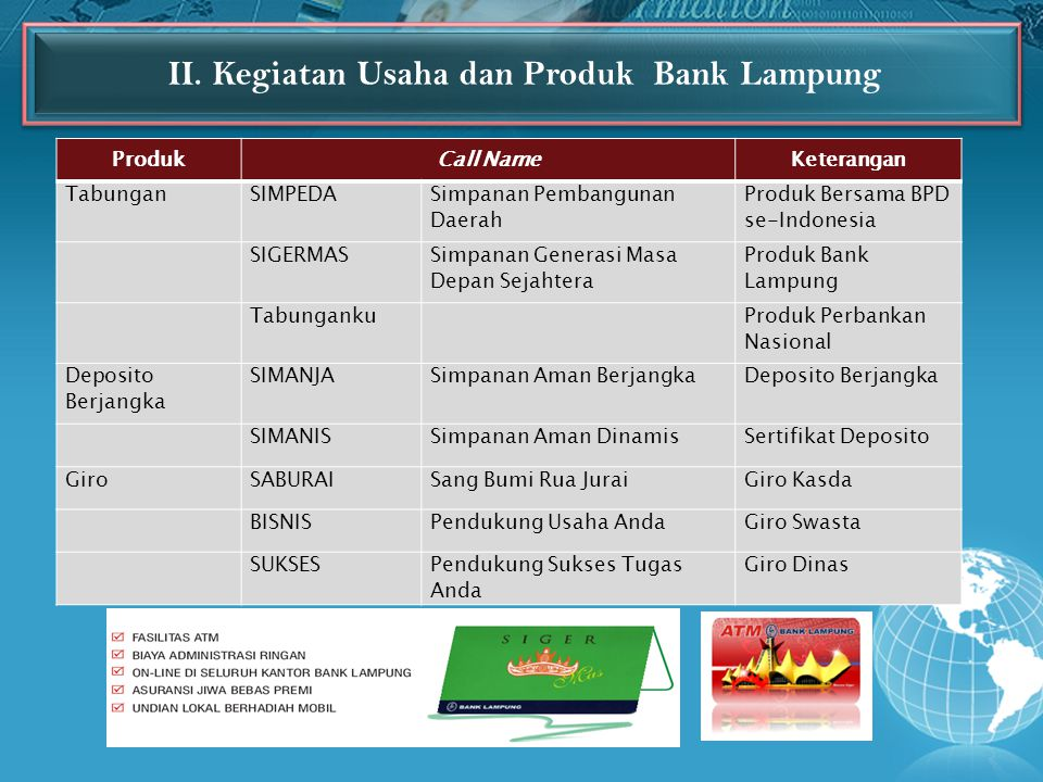 II. Kegiatan Usaha dan Produk Bank Lampung