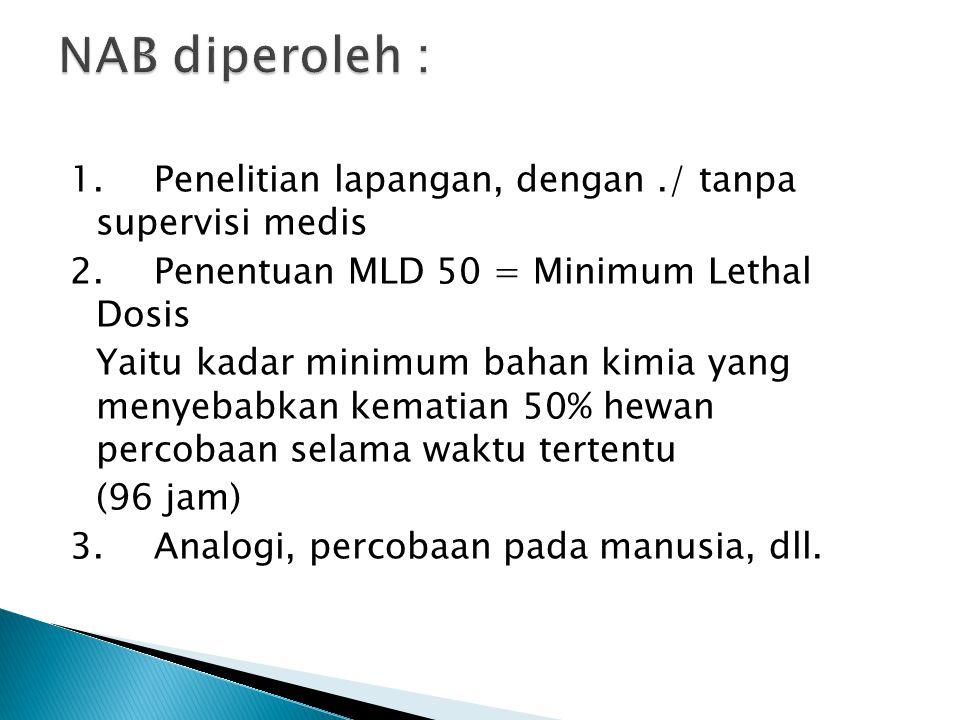 NAB diperoleh : 1. Penelitian lapangan, dengan ./ tanpa supervisi medis. 2. Penentuan MLD 50 = Minimum Lethal Dosis.