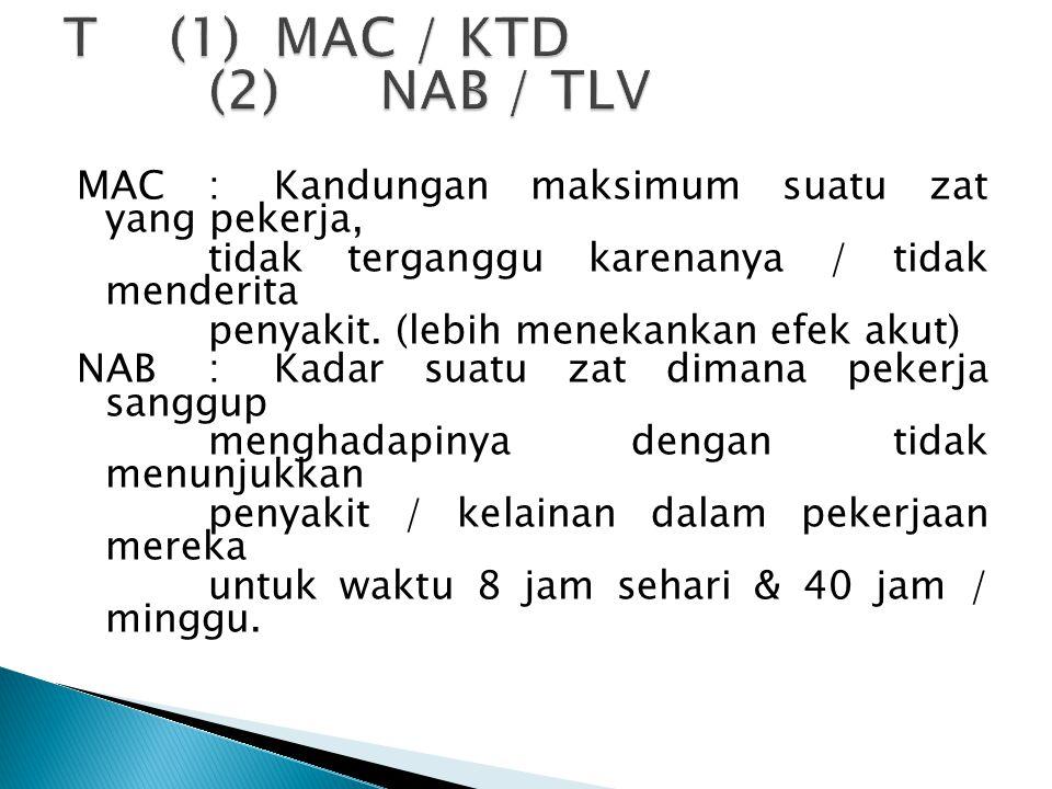 T (1) MAC / KTD (2) NAB / TLV MAC : Kandungan maksimum suatu zat yang pekerja, tidak terganggu karenanya / tidak menderita.