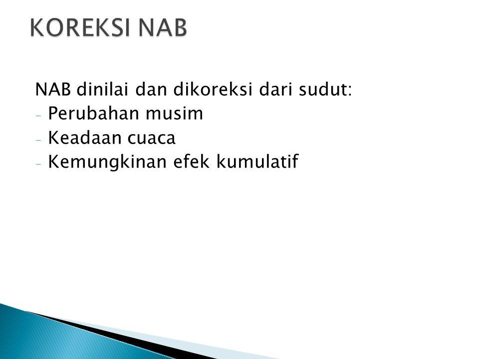 KOREKSI NAB NAB dinilai dan dikoreksi dari sudut: Perubahan musim