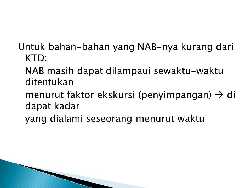 Untuk bahan-bahan yang NAB-nya kurang dari KTD:
