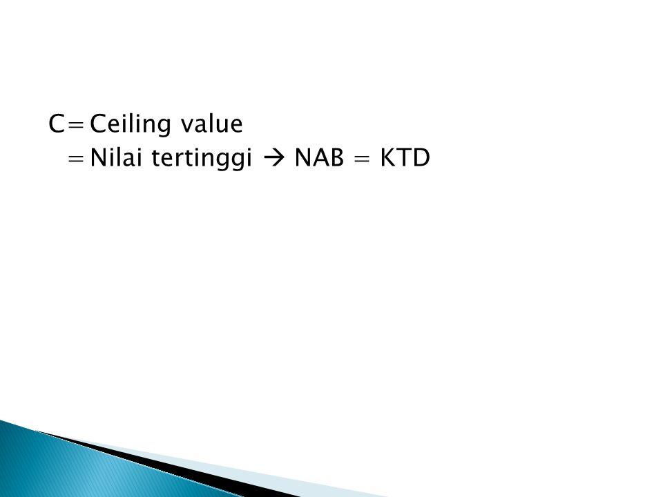 C = Ceiling value = Nilai tertinggi  NAB = KTD