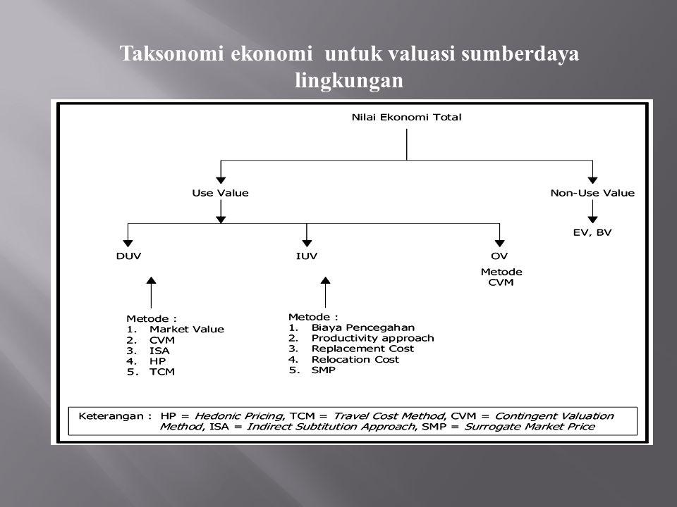 Gambar 3. Taksonomi ekonomi untuk valuasi sumberdaya lingkungan