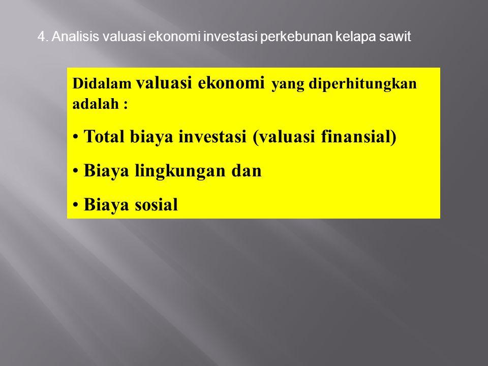 Total biaya investasi (valuasi finansial) Biaya lingkungan dan