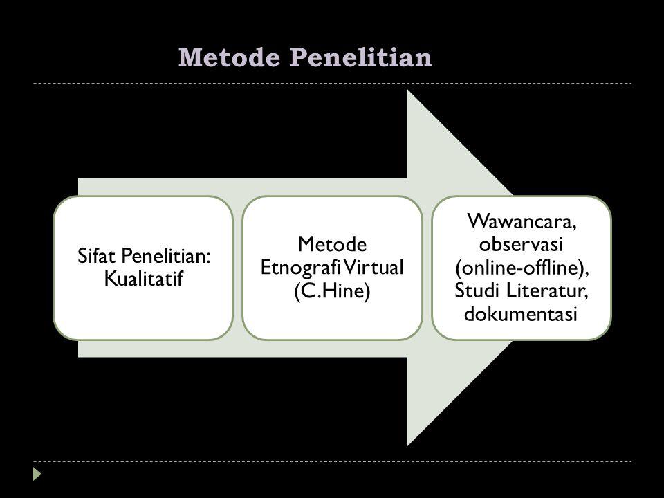 Metode Penelitian Sifat Penelitian: Kualitatif