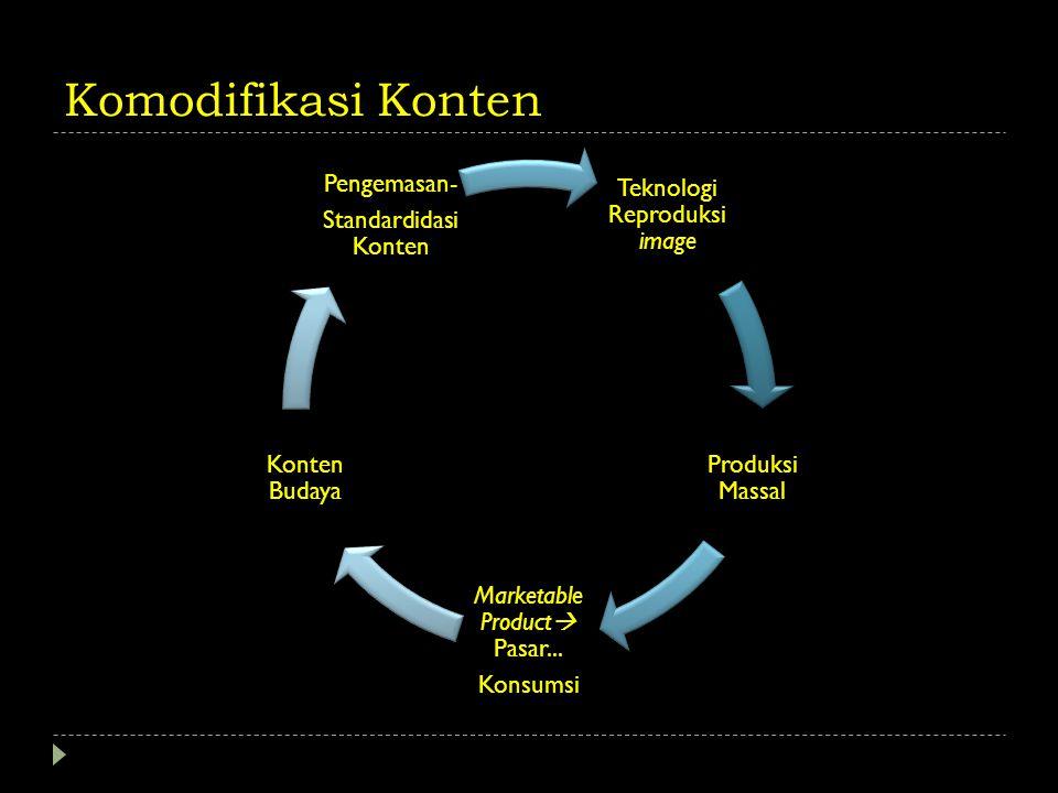 Komodifikasi Konten Teknologi Reproduksi image Produksi Massal