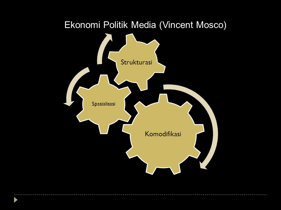 Ekonomi Politik Media (Vincent Mosco)