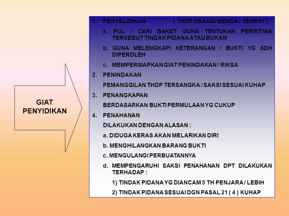 GIAT PENYIDIKAN PENYELIDIKAN ( THDP ORANG/ BENDA / TEMPAT )