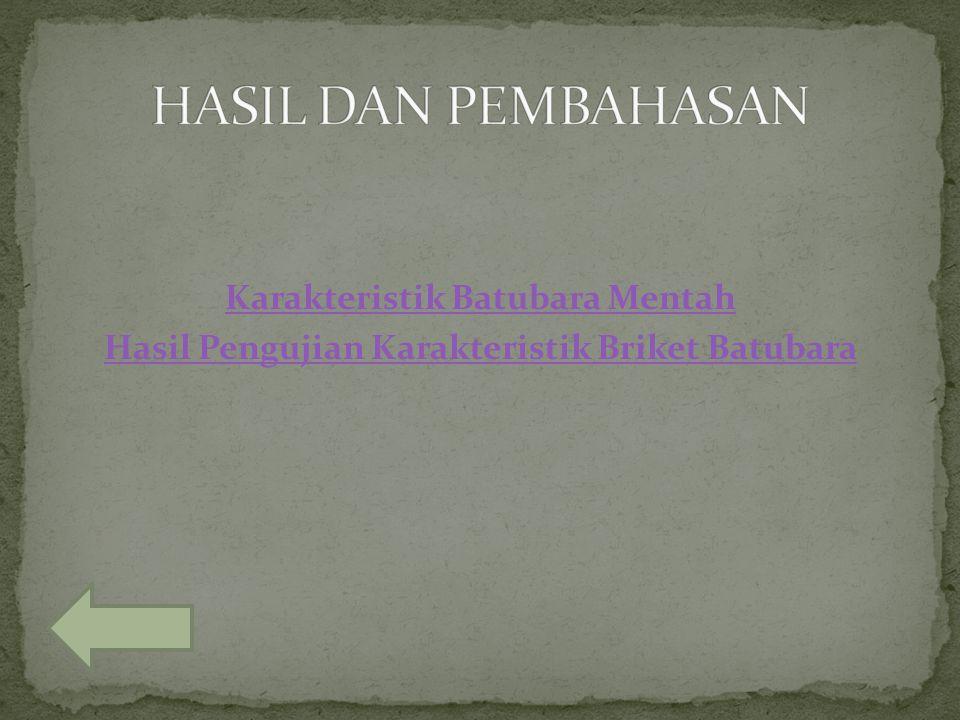 Karakteristik Batubara Mentah