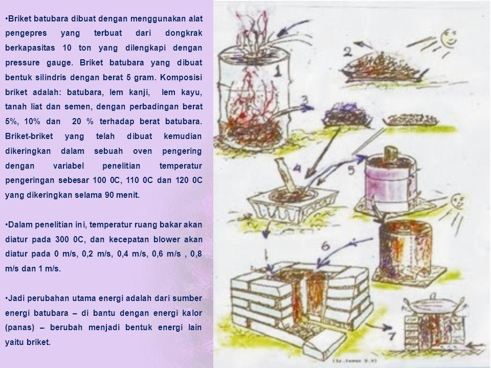 Briket batubara dibuat dengan menggunakan alat pengepres yang terbuat dari dongkrak berkapasitas 10 ton yang dilengkapi dengan pressure gauge. Briket batubara yang dibuat bentuk silindris dengan berat 5 gram. Komposisi briket adalah: batubara, lem kanji, lem kayu, tanah liat dan semen, dengan perbadingan berat 5%, 10% dan 20 % terhadap berat batubara. Briket-briket yang telah dibuat kemudian dikeringkan dalam sebuah oven pengering dengan variabel penelitian temperatur pengeringan sebesar 100 0C, 110 0C dan 120 0C yang dikeringkan selama 90 menit.