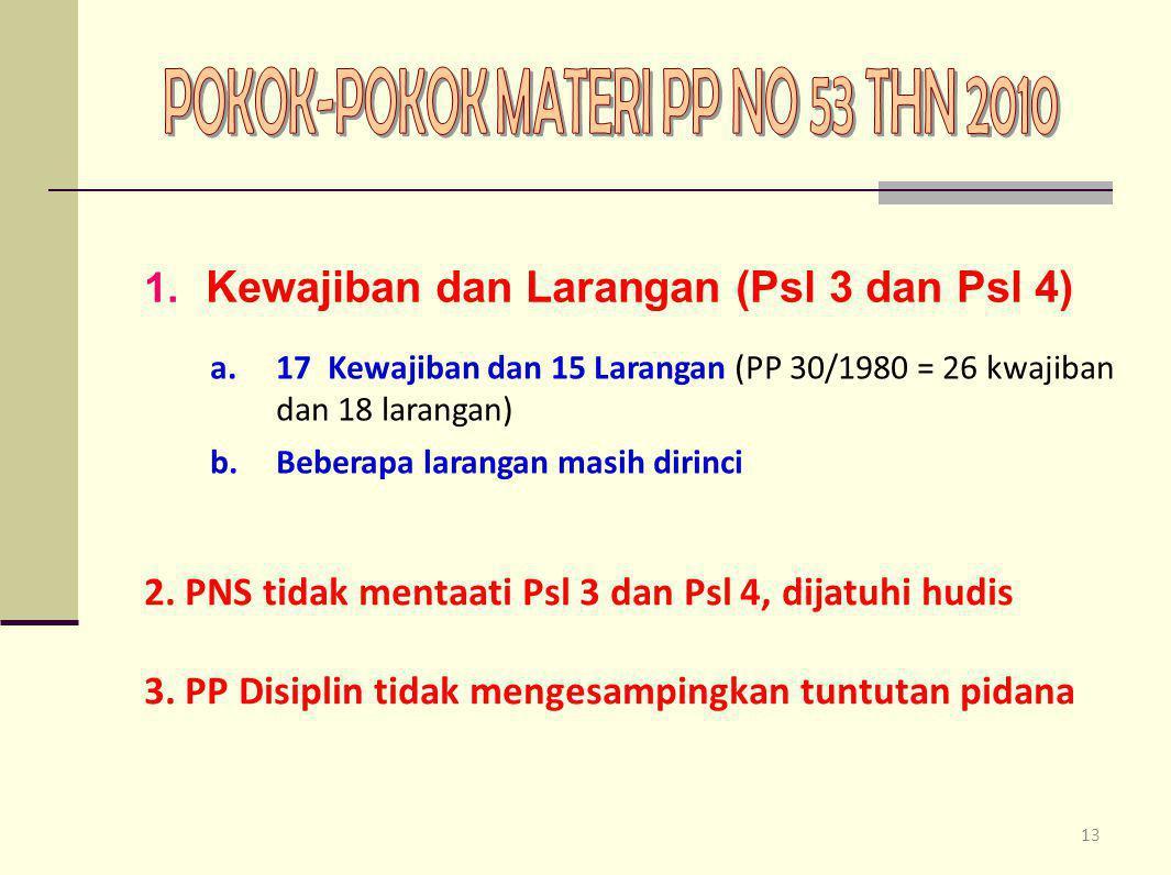 POKOK-POKOK MATERI PP NO 53 THN 2010