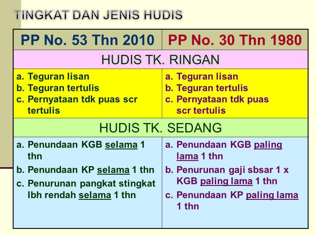 PP No. 53 Thn 2010 PP No. 30 Thn 1980 HUDIS TK. RINGAN