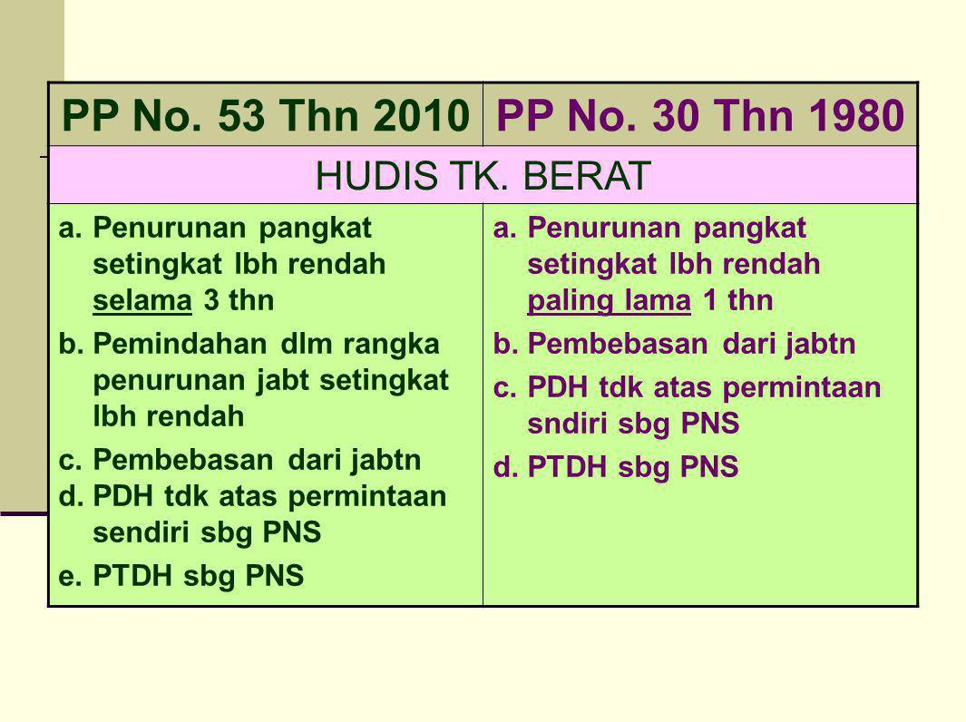 PP No. 53 Thn 2010 PP No. 30 Thn 1980 HUDIS TK. BERAT