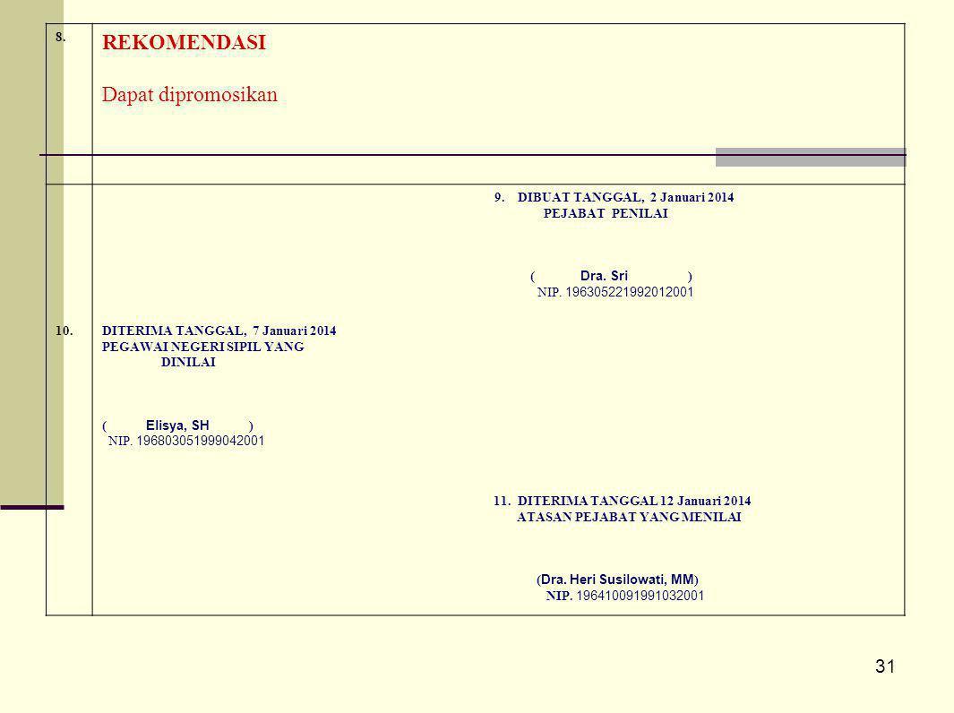 REKOMENDASI Dapat dipromosikan 31 8. 9. DIBUAT TANGGAL, 2 Januari 2014