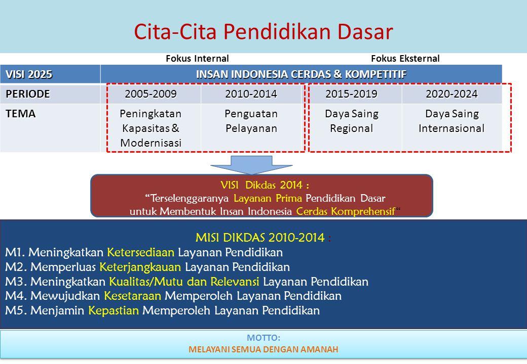 INSAN INDONESIA CERDAS & KOMPETITIF MELAYANI SEMUA DENGAN AMANAH