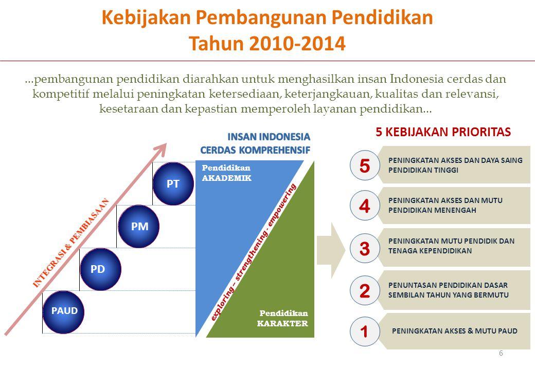 Kebijakan Pembangunan Pendidikan Tahun 2010-2014