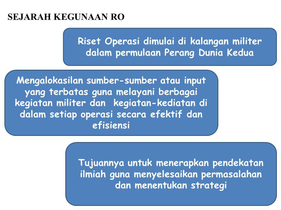 SEJARAH KEGUNAAN RO Riset Operasi dimulai di kalangan militer dalam permulaan Perang Dunia Kedua.