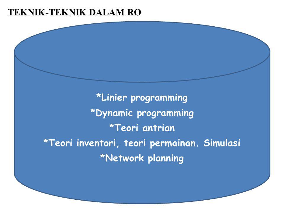 *Teori inventori, teori permainan. Simulasi