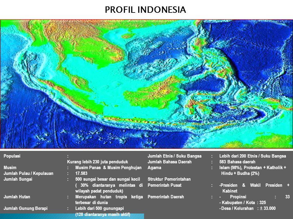 PROFIL INDONESIA Populasi : Kurang lebih 230 juta penduduk