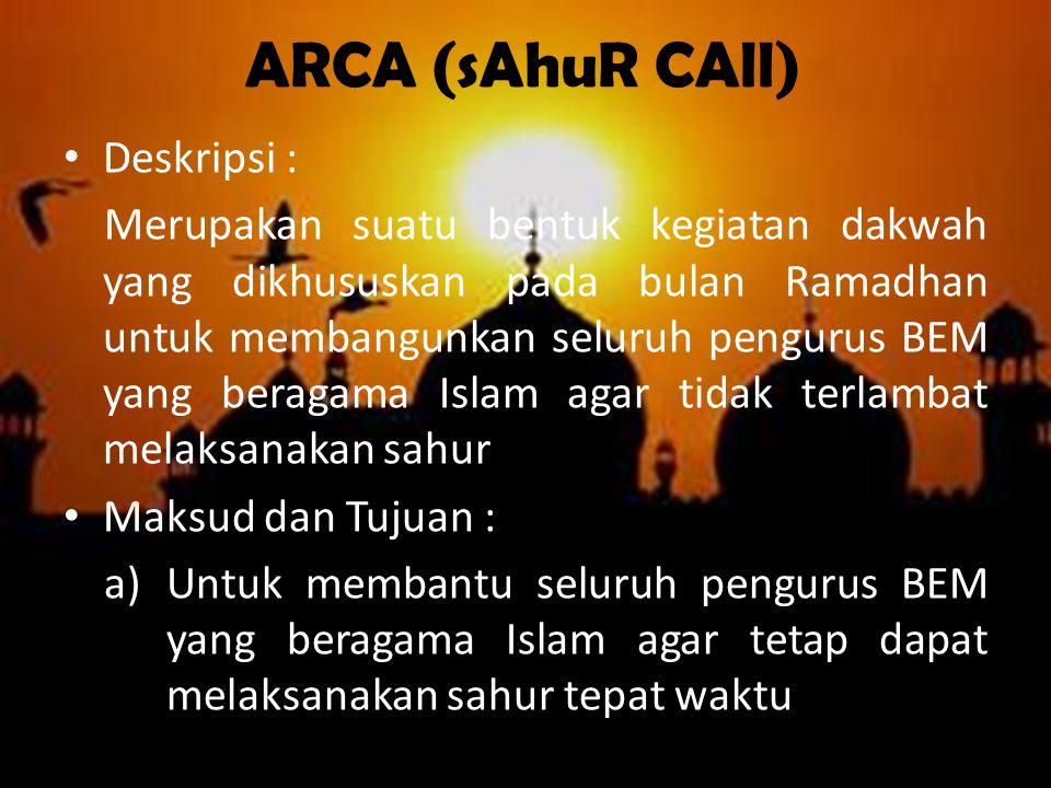 ARCA (sAhuR CAll) Deskripsi :