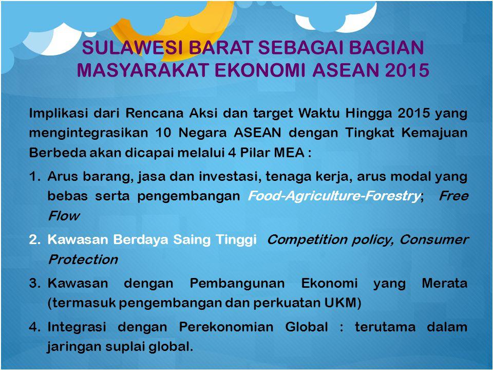 SULAWESI BARAT SEBAGAI BAGIAN MASYARAKAT EKONOMI ASEAN 2015
